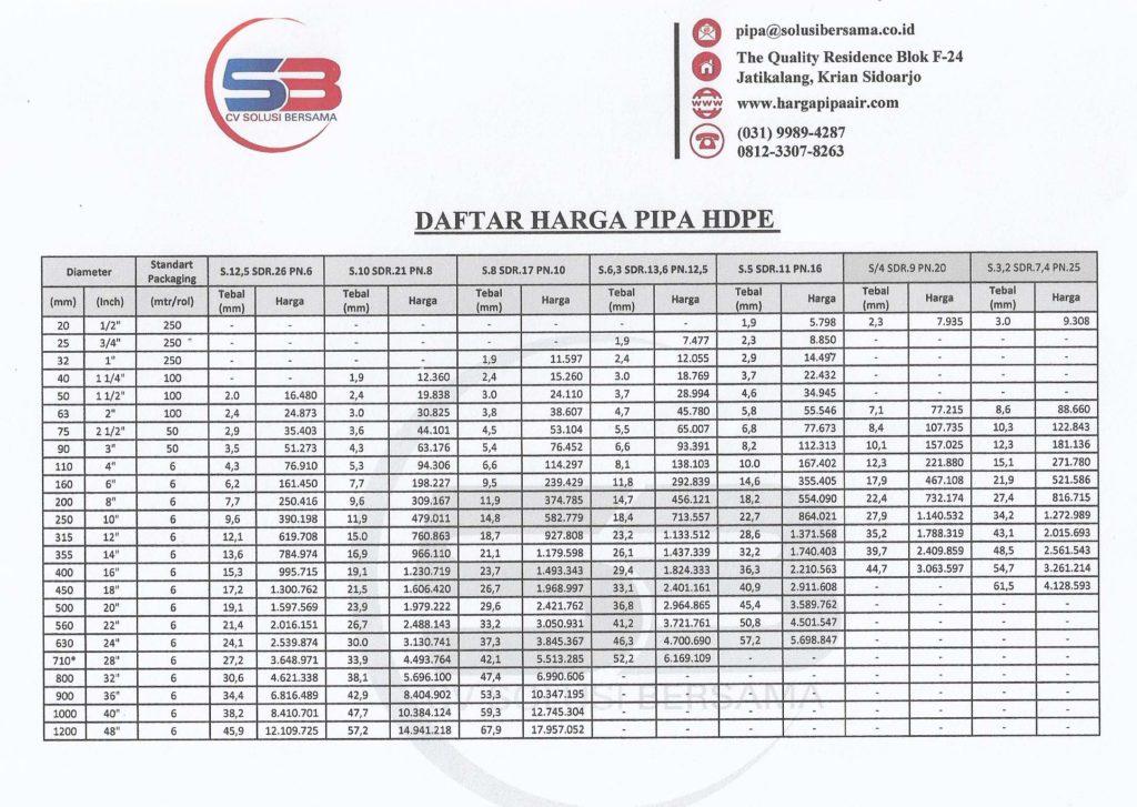 Harga Pipa HDPE Surabaya http://hargapipahdpesurabaya.com